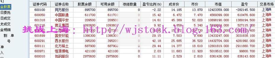 7月31日   操盘实录--热点纷呈! - 挑战上海 - 操盘实录