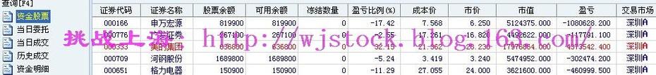12月20日   操盘实录--大事不断! - 挑战上海 - 操盘实录
