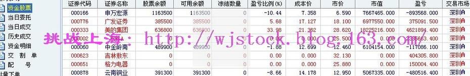 12月5日   操盘实录--踩雷! - 挑战上海 - 操盘实录