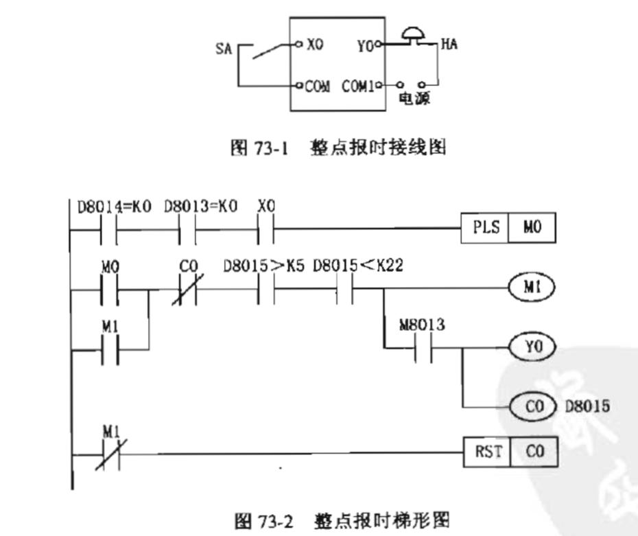 三菱plc培训:plc编程实例之整点报时_plc编程入门图片