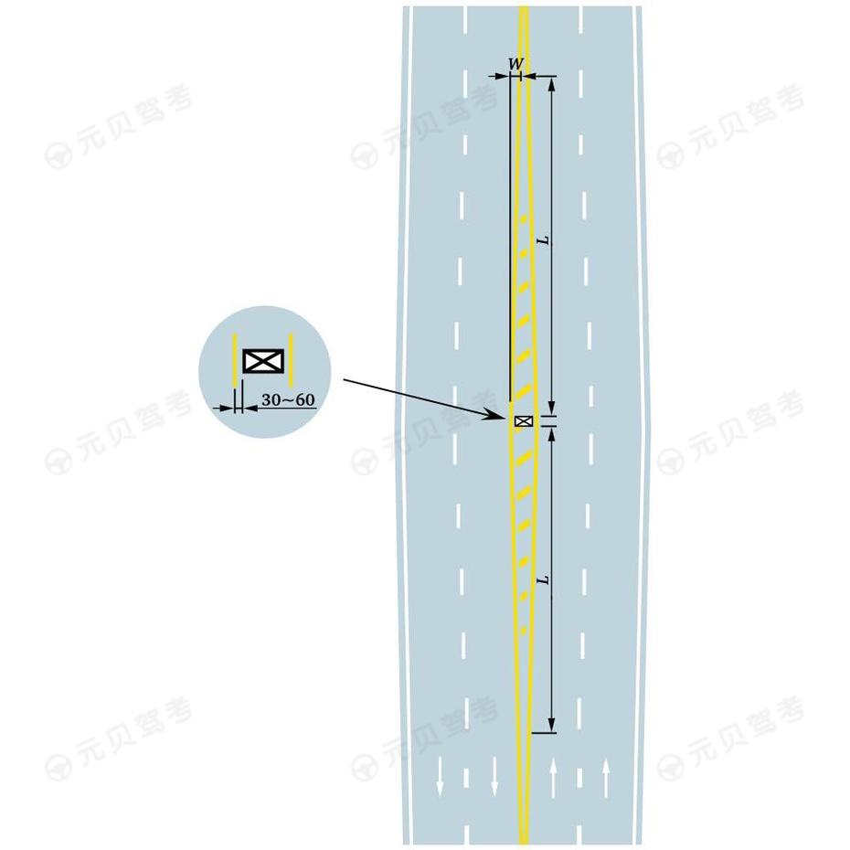 双向四车行道中心有障碍物标线