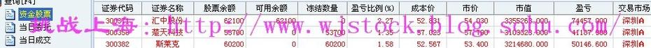 4月9日  操盘实录--很累! - 挑战上海 - 操盘实录