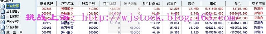 7月1日  操盘实录--金融战争! - 挑战上海 - 操盘实录