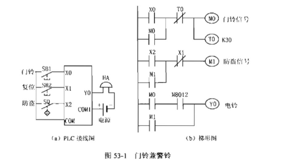 电子门铃的电路设计 .功率放大电路