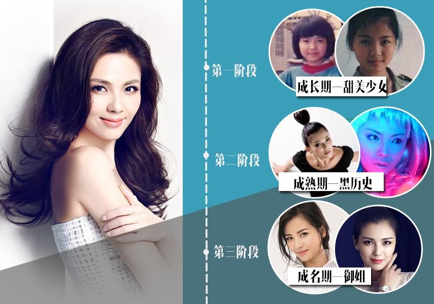 刘涛:清纯少女到霸气御姐的养成记 - 嘉人marieclaire - 嘉人中文网 官方博客