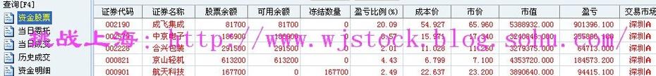 7月7日  操盘实录--二八分化! - 挑战上海 - 操盘实录