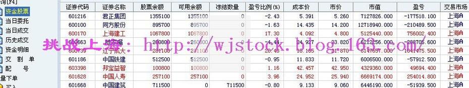 11月24日   操盘实录--保险举牌股! - 挑战上海 - 操盘实录
