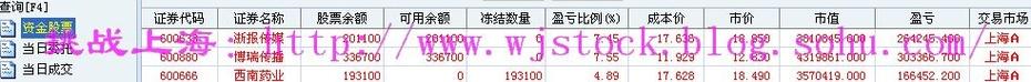 8月25日  操盘实录--向市场抽血! - 挑战上海 - 操盘实录