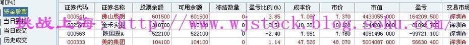 1月5日  操盘实录--新一年开始! - 挑战上海 - 操盘实录