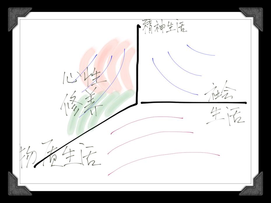 行为经济学第八讲 经济学思想史研究班第八讲 心智地图 - 汪丁丁 - 汪丁丁的博客