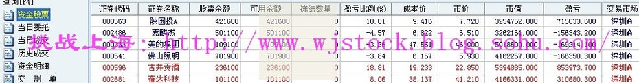 11月14日  操盘实录--国安概念! - 挑战上海 - 操盘实录
