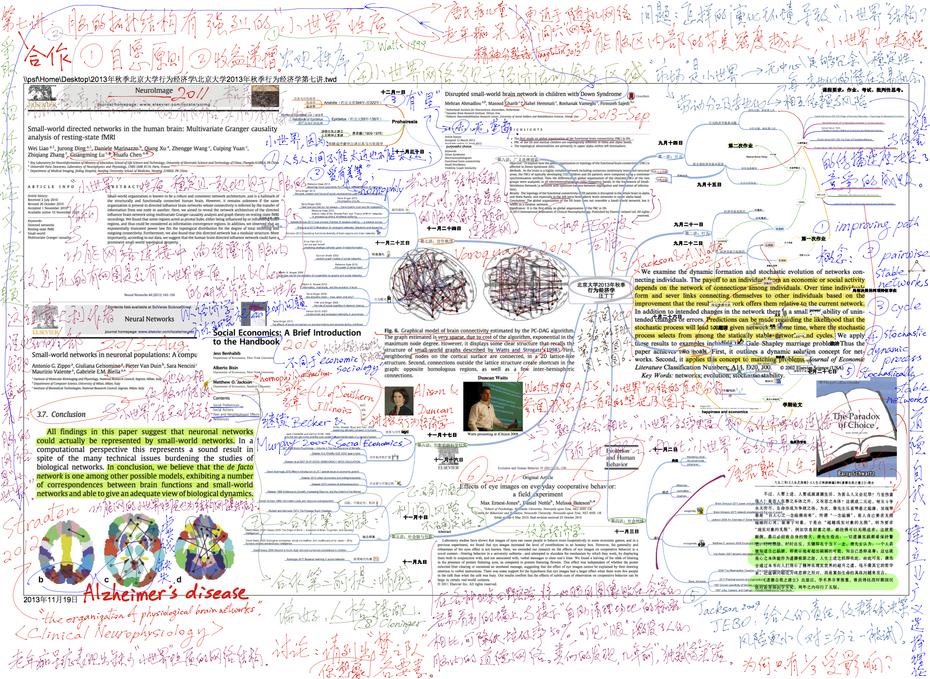 行为经济学第七讲 经济学思想史第七讲 心智地图 - 汪丁丁 - 汪丁丁的博客