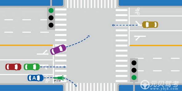 如图所示,A车在这样的路口可以借用非机动车道右转弯。答案是错