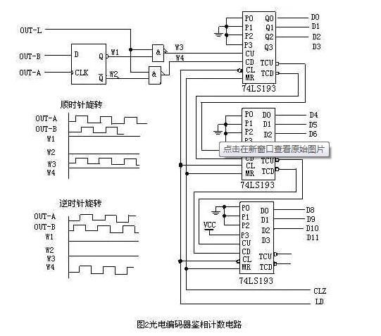 图4是一个既能防止误脉冲又能提高分辨率的四倍频细分电路。在这里,采用了有记忆功能的D型触发器和时钟发生电路。由图4可见,每一道有两个D触发器串接,这样,在时钟脉冲的间隔中,两个Q端(如对应B道的74LS175的第2、7引脚)保持前两个时钟期的输入状态,若两者相同,则表示时钟间隔中无变化;否则,可以根据两者关系判断出它的变化方向,从而产生正向或反向输出脉冲。当某道由于振动在高、低间往复变化时,将交替产生正向和反向脉冲,这在对两个计数器取代数和时就可消除它们的影响(下面仪器的读数也将涉及