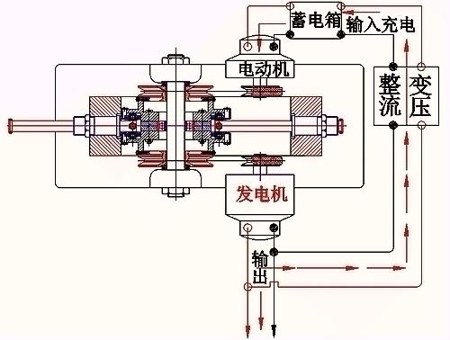 生物离心机结构图