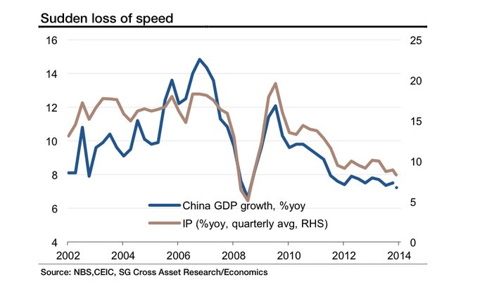 中国八月的经济数据让世界恐慌 - 心路独舞 - 心路独舞