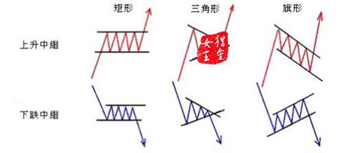 反向比例运算电路波形图