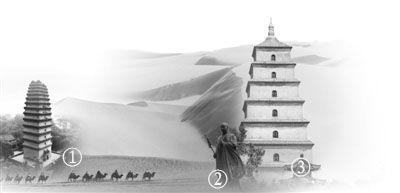 探寻丝路古迹·大雁塔和小雁塔 - 古藤新枝 - 古藤的博客