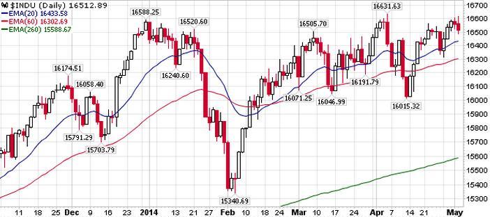 股市给折腾得只剩下个躯壳!