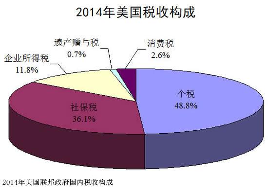 """刘植荣:美国限""""啃老""""用税制鼓励年轻人创业 - 刘植荣 - 刘植荣的博客"""