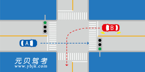 如圖所示,A車具有優先通行權。答案是對