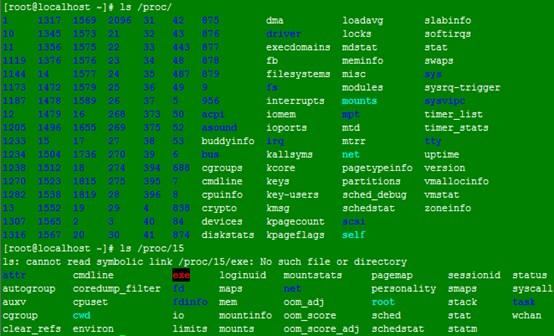 linux 目录结构学习与简析