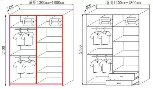 年轻夫妇的衣柜(应注意衣物的多样性) 年轻夫妇的衣物比较多样化,所以一般将左右两边分别设置成男女方各自的储衣空间。柜体内的挂衣架通常分为长短两层分别储存大衣和上装,衬衫也可以放置于独立的小抽屉或搁板,不会因过多衣物挤压在一起而皱折难看。 内衣、领带和袜子可用专用的小格子,既有利于衣物保养,取物也更直观方便;毛衣可放在较深的抽屉里;裤子则用专用的挂架存放。 成都定制家具厂金银鸟定制整体衣柜根据您的需求来设计合理的内部格局更加方便您的生活。   另如果房间够大,不如直接做一个衣帽间更合适,各种物品都可以存放
