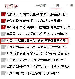 中国大妈是怎样惊动美国特工的? - 林海东 - 林海东的博客
