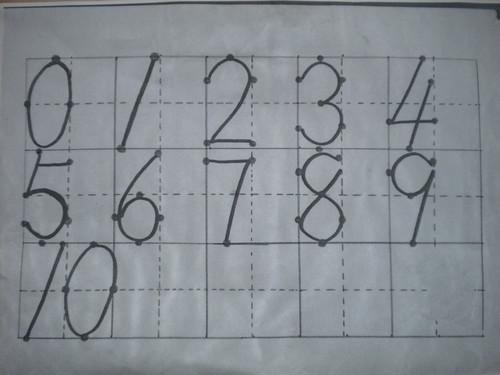 数字1到10的正确写法 5的分成和加减