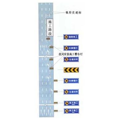 同向車道中有兩條車道以上路面施工