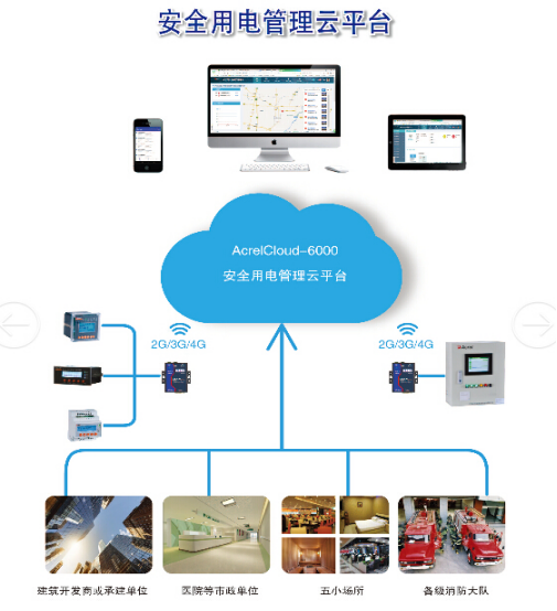 系统集成,漏电监控,消防云,智慧用电,安全用电