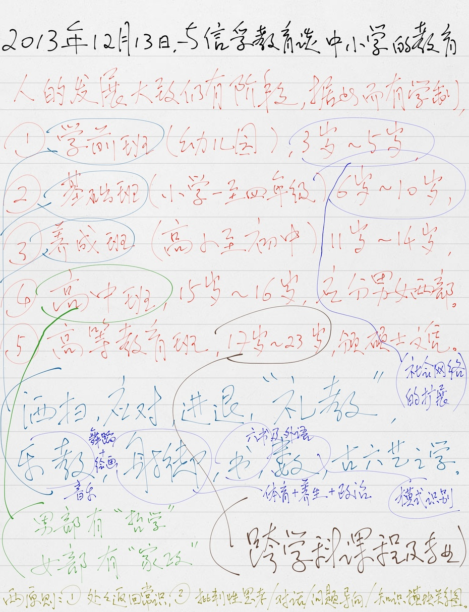 丁丁的信孚教育实验设想 中国自由主义的三要素 - 汪丁丁 - 汪丁丁的博客