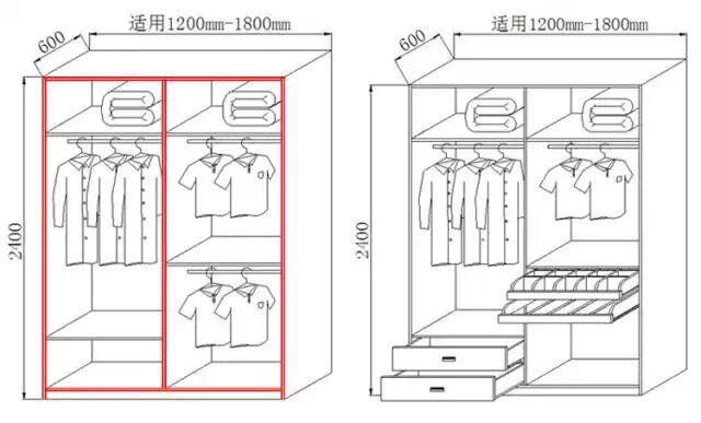 成都定制家具廠束美定制智能衣柜根據您的需求來設計合理的內部格局