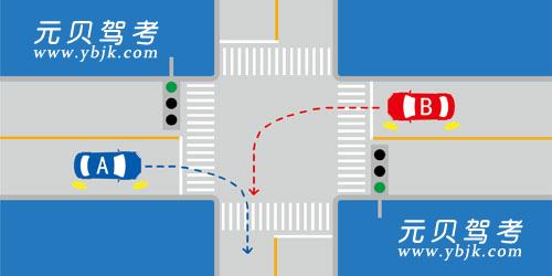 如圖所示,A車具有優先通行權。