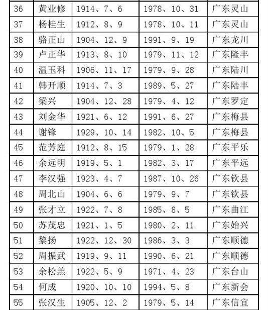 深圳市电话区号_深圳区号多少-